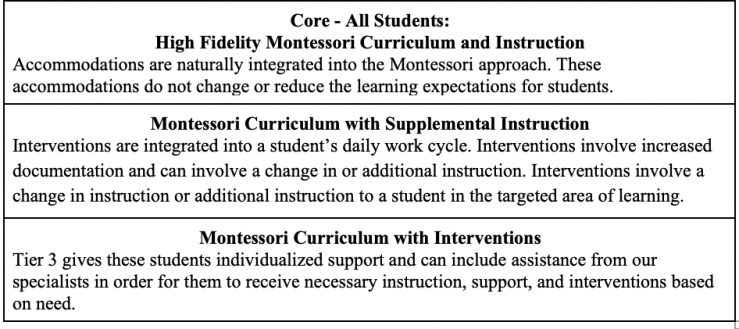 Three-level MTSS Table.png